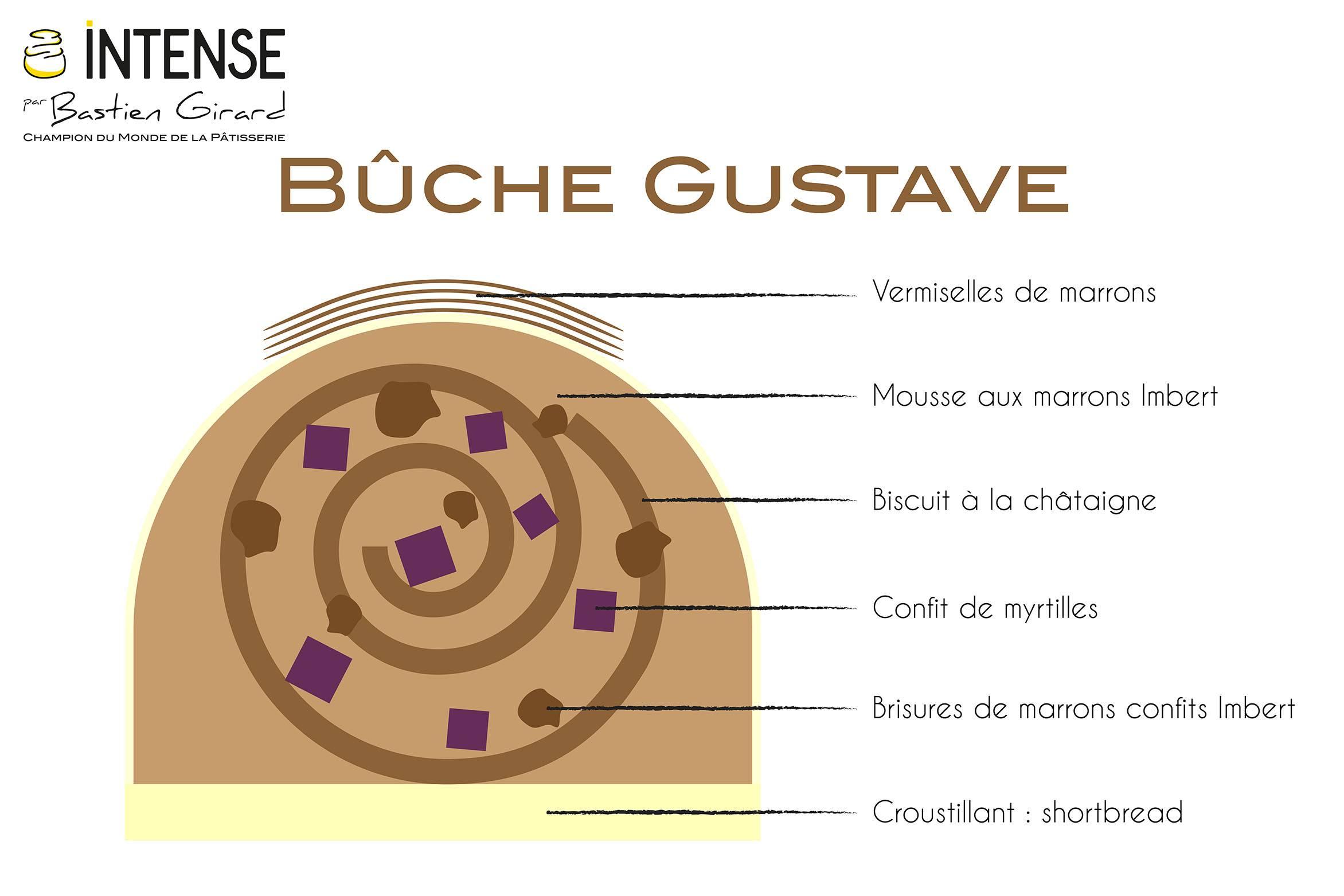 Bûche Gustave