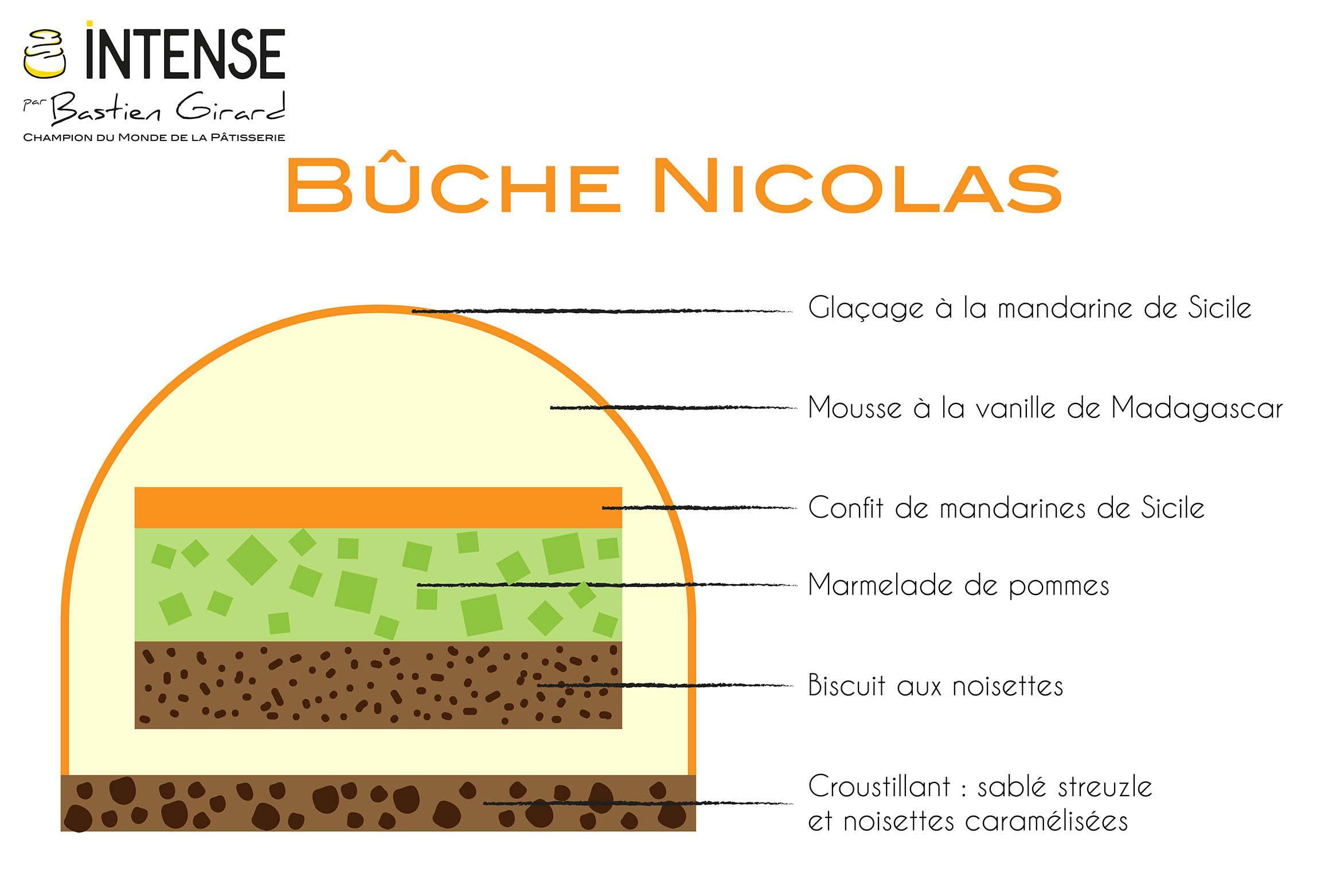 Bûcehe Nicolas